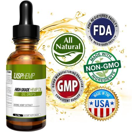 CBD OIL DROPS NON-GMO